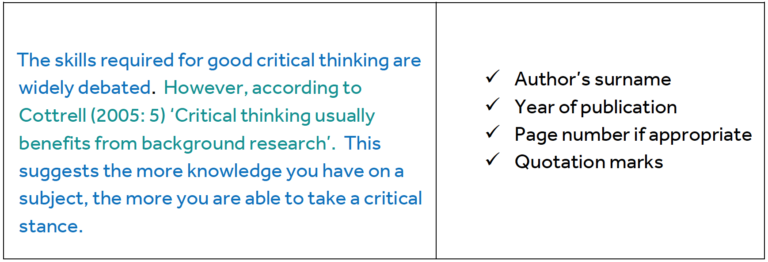 Column one: The skills required for good critical thinking are widely debated. However, according to Cottrell (2005: 5) 'Critical thinking usually benefits from background research'. This suggests the more knowledge you have on a subject, the more you are able to take a critical stance. Column two: Author's surname, Year of publication, Page number if appropriate, Quotation marks