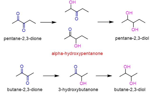 conditioning reaction of bad tasting compounds
