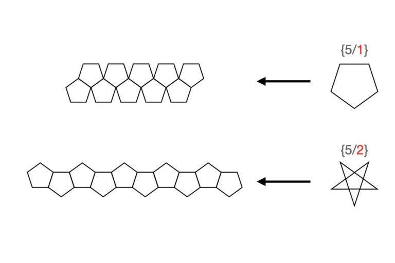Pentagon flexagon templates