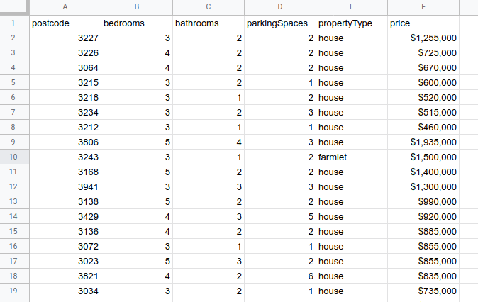 Screenshot of raw data in Excel