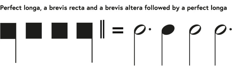 Notational signs showing a perfect longa, a brevis recta and a brevis altera followed by a perfect longa