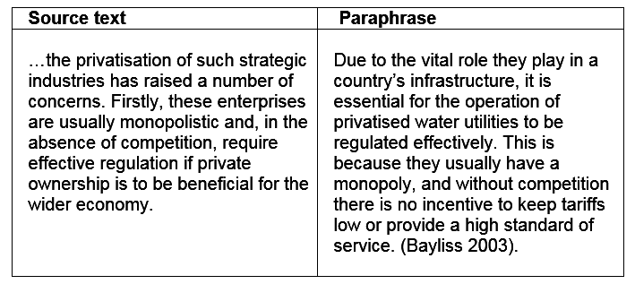 Source text: …the privatisation of such strategic industries has raised a number of concerns. Firstly, these enterprises are usually monopolistic and, in the absence of competition, require effective regulation if private ownership is to be beneficial for the wider economy. Paraphrase: Due to the vital role they play in a country's infrastructure, it is essential for the operation of privatised water utilities to be regulated effectively. This is because they usually have a monopoly, and without competition there is no incentive to keep tariffs low or provide a high standard of service. (Bayliss 2003).