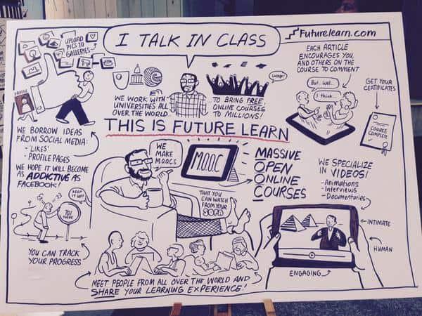 `Sketchnotes of I Talk In Class by Scriberia