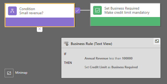 Screenshot of business rule setting required fields to be filled in