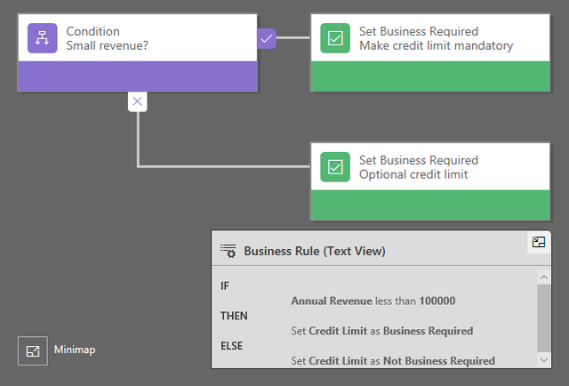 Screenshot of business rule with an ELSE option to allow for additional requirements