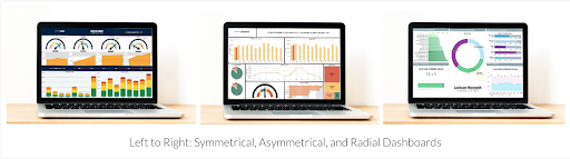 Example of symmetrical, asymmetrical and radial dashboards. Symmetrical has evenly distributed graphs on the page, or uses the page space evenly. Asymmetrical has a variety of graphs in different sizes all over the page. Radial has one large graph in the middle and smaller graphs around it.