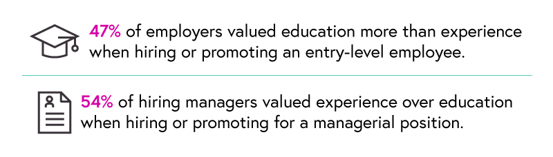 what employers value stats