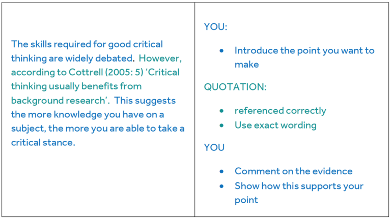 Column one: The skills required for good critical thinking are widely debated. However, according to Cottrell (2005: 5) 'Critical thinking usually benefits from background research'. This suggests the more knowledge you have on a subject, the more you are able to take a critical stance. Column two: YOU: Introduce the point you want to make. QUOTATION: referenced correctly, Use exact wording.YOU: Comment on the evidence, Show how this supports your point.