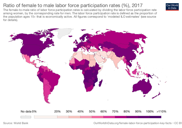 A map of the world with countries coloured differently dependent upon their ratio of female to male in the labor force. The female-to-male ratio of labor force participation rates in calculated by dividing the labor force participation rate among women, by the corresponding rate for men. The labor force participation rate is defined as the proportion of the population ages 15+ that is economically active. All figures correspond to 'modeled ILO estimates' (see World Bank source for details). The map shows the numbers for most countries are well below 100%, which means that the participation of women tends to be lower than that of men. Yet differences are outstanding: in countries such as Syria or Algeria, the ratio is below 25%. In contrast, in Laos, Mozambique, Rwanda, Malawi and Togo, the relationship is close to, or even slightly above 100%