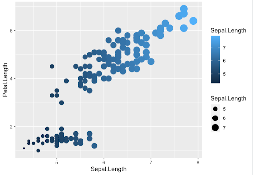 scatter graph with blue dots