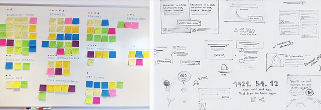 Post it notes and sketches, showing initial ideas for designing in modules