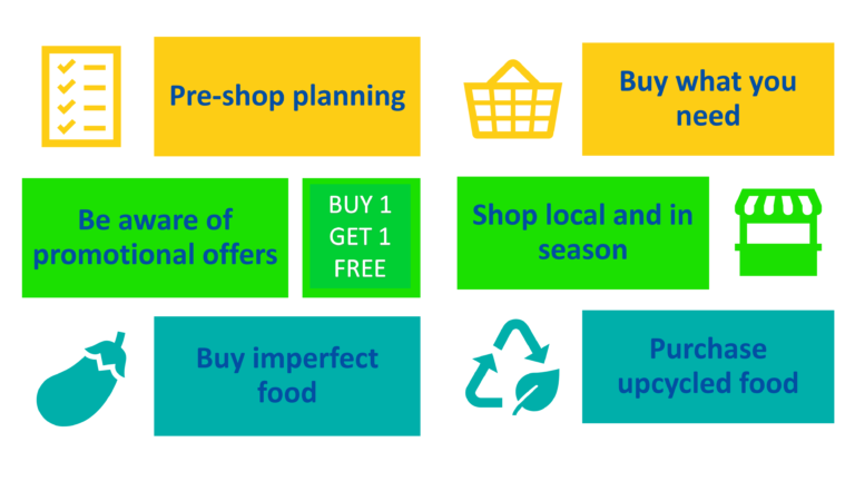 infographic listing wise shopping tips: pre-shop planning, buy local and in season, buy what you need, shop imperfect food, be aware of promotional offers, purchase upcycled food.