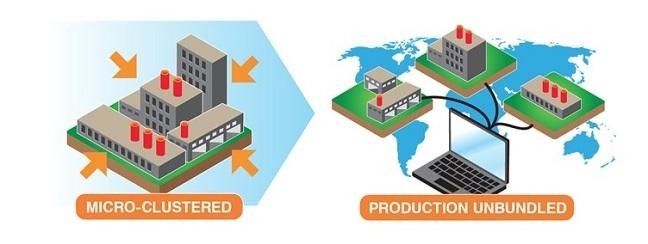 Alt microclustered and unbundled production