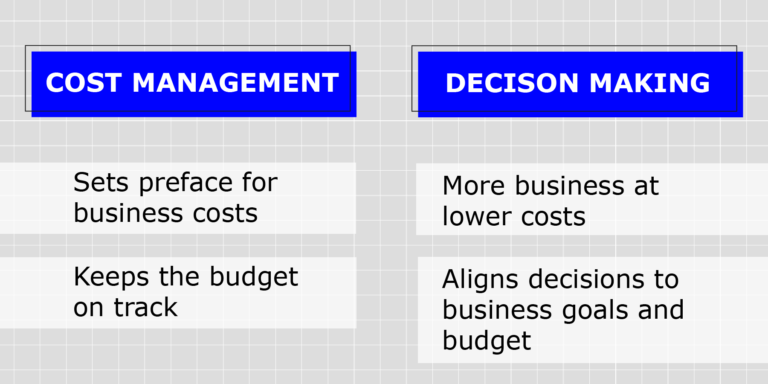 Cost management = sets preface for business costs; keeps budget on track. Decision making = more business at lower cost; aligns decisions to business goals.