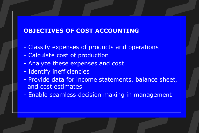 OBJECTIVES OF COST ACCOUNTING: 1. Classify expenses of products and operations. 2. Calculate cost of production. 3. Analyze these expenses and costs. Identify inefficiencies. 4. Provide data for income statements, balance sheet, and cost estimates. 5. Enable seamless decision making in management.
