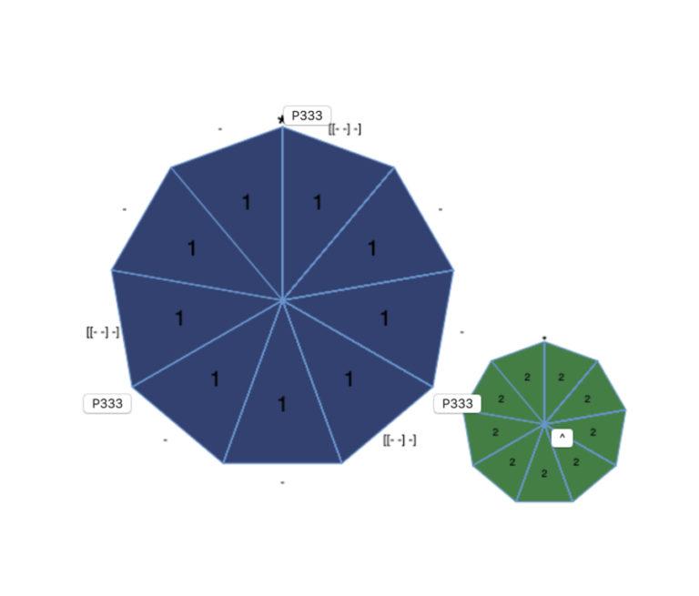 A minimal P333 flex enneflexagon