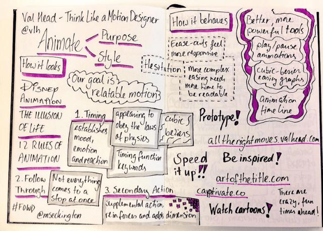 Sketchnotes of Val Head's talk at Future of Web Design 2015.