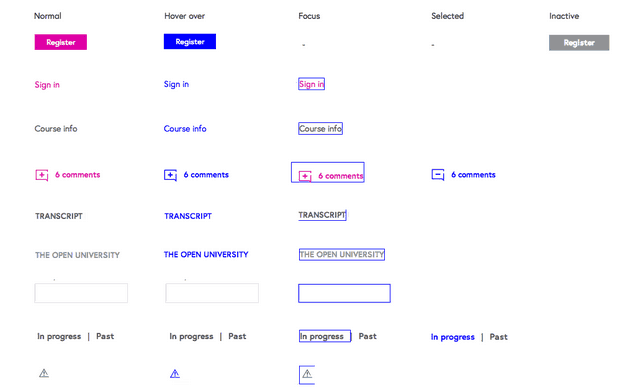 A small selection of the interface inventory FutureLearn created