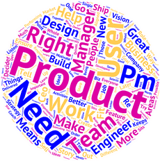 A product management wordcloud