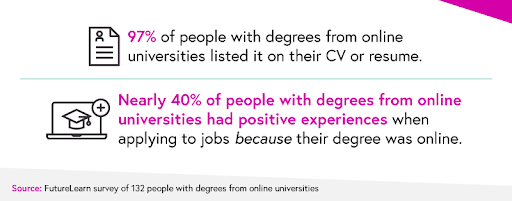 job hunting experiences for online learners graphic